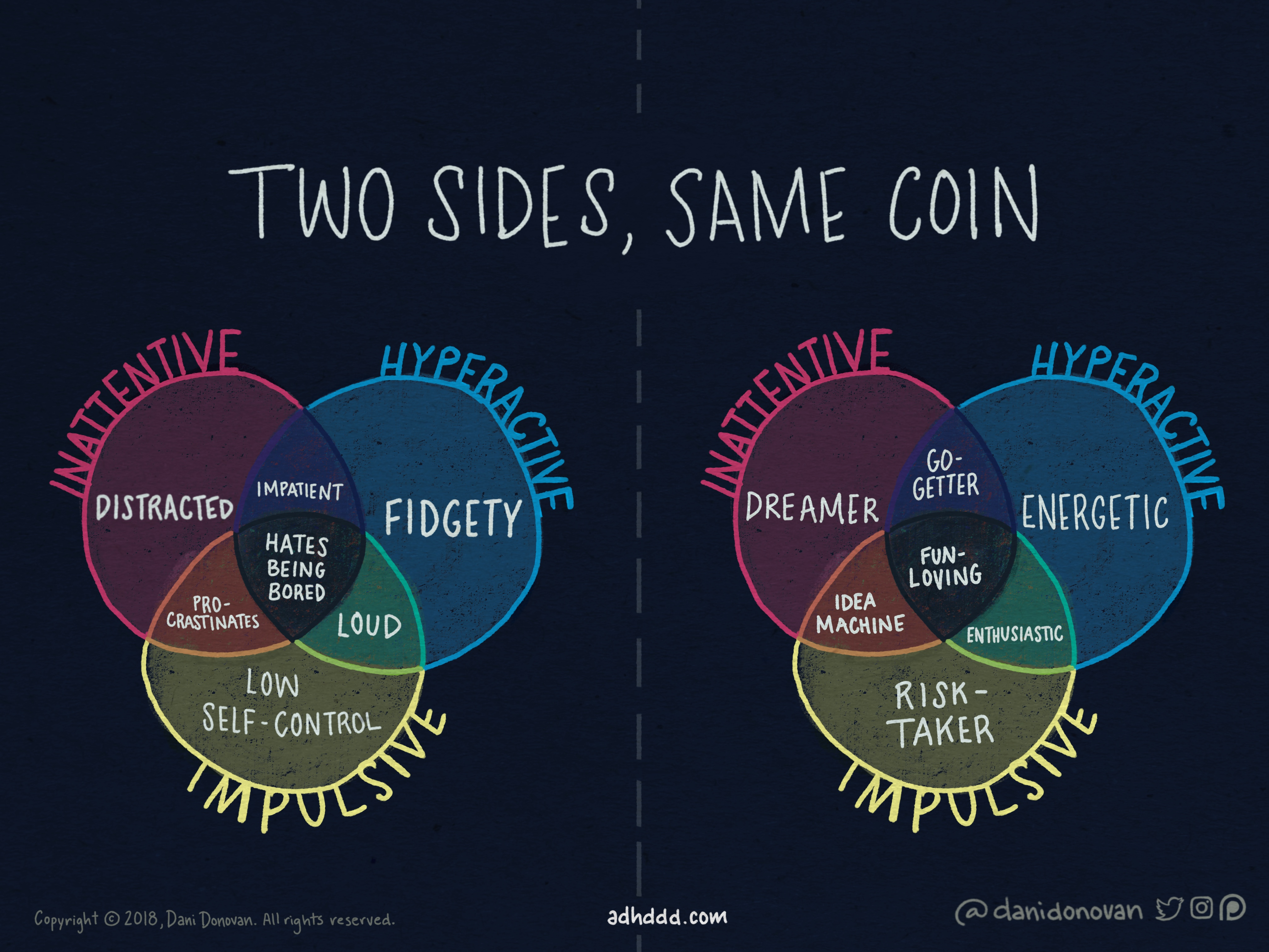 Two Sides, Same Coin illustration